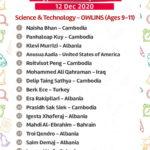 Science-Technology-Owlin